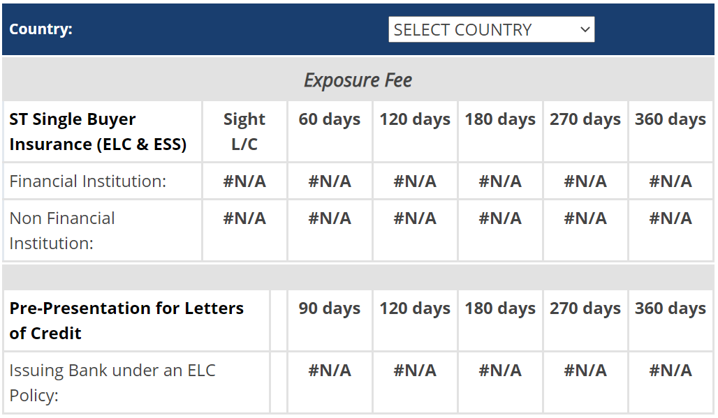 Screenshot of the Non-Binding Fee Calculator. The first section displays ST Single Buyer Insurance and the section section displays Pre-Presentation for Letters of Credit.